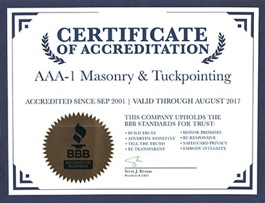 Better Business Bureau Accreditation, 2017