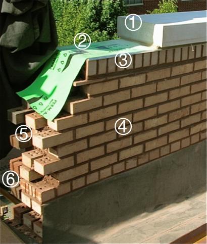Parapet wall diagram